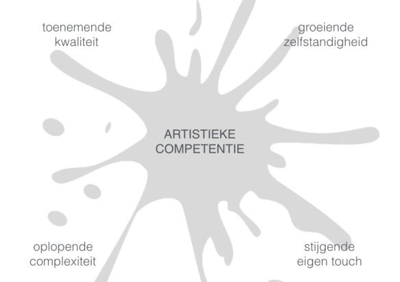 Artistieke competenties ontwikkelen.001.jpeg