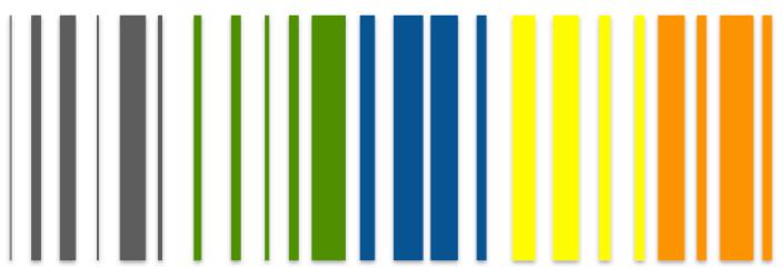 Artistieke barcode